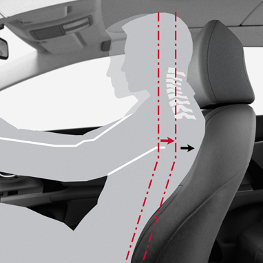 Driver and front passenger Whiplash Injury Lessening (WIL) seats